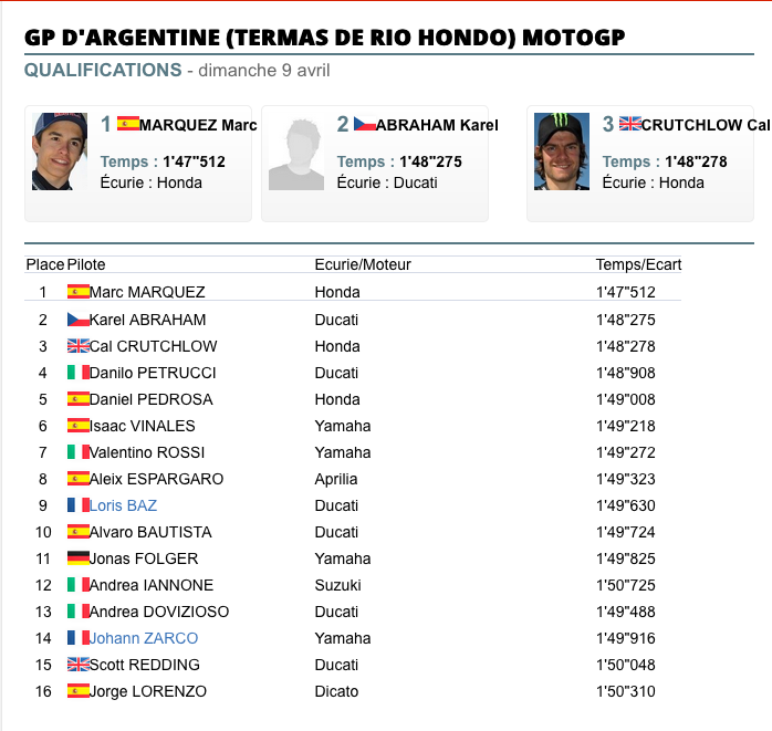 MOTO GP 2018 GRAND PRIX D'ARGENTINE  Capt1505