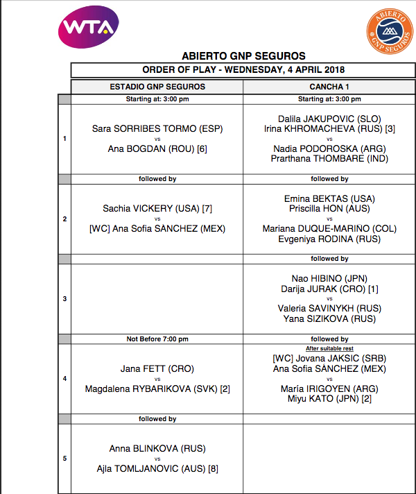 WTA MONTERREY 2018 - Page 2 Capt1528