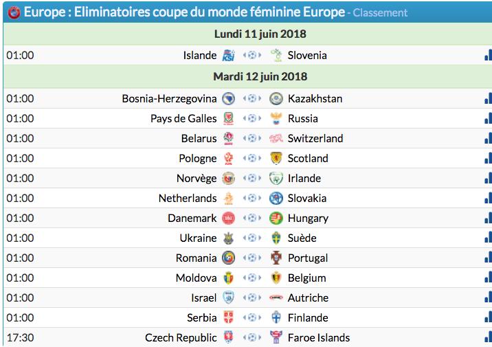 Coupe du monde féminine de football 2019 - Page 4 Capt1577