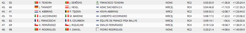 WRC RALLYE TOUR DU PORTUGAL - Page 3 Capt1739