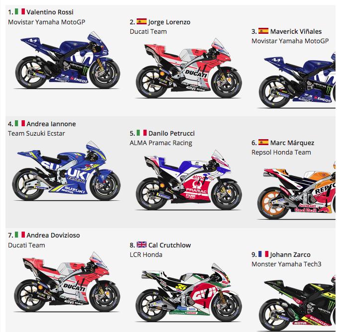 MOTO GP 2018 GRAND PRIX D'ITALIE - Page 2 Capt1903