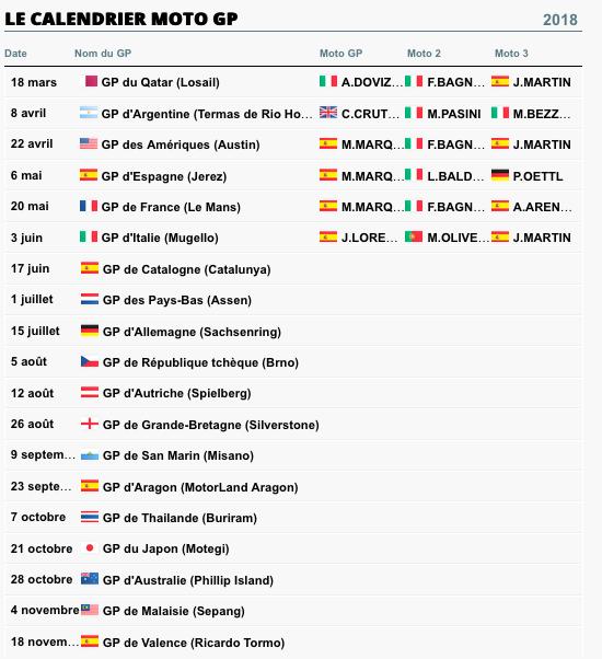 MOTO GP GRAND PRIX DE CATALOGNE 2018 - Page 2 Capt1981
