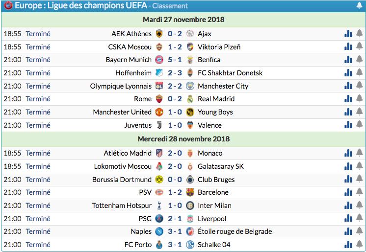 LIGUE DES CHAMPIONS UEFA 2018-2019//2020-2021 - Page 8 Capt2005