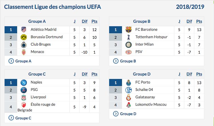 LIGUE DES CHAMPIONS UEFA 2018-2019//2020-2021 - Page 8 Capt2006