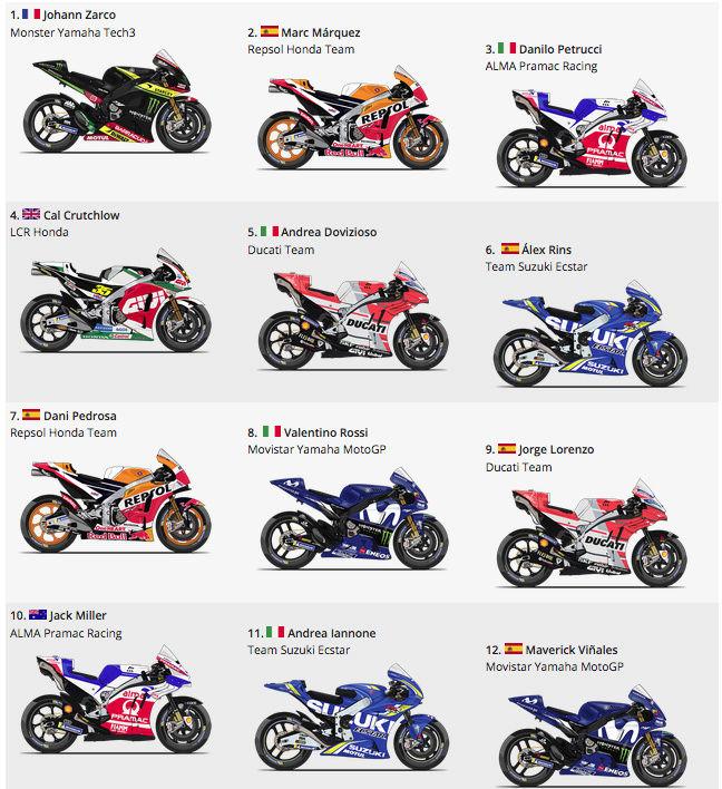 MOTO GP  2018 GRAND PRIX DU QUATAR - Page 2 Captu107