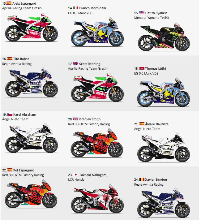MOTO GP  2018 GRAND PRIX DU QUATAR - Page 2 Captu108