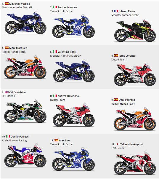 MOTO GP 2018 GRAND PRIX DES AMERIQUES - Page 3 Captu172