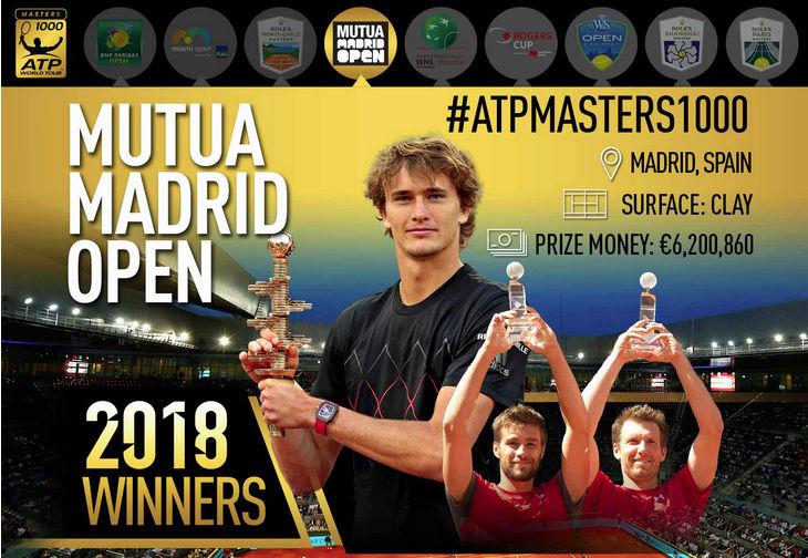 ATP MADRID 2018 - Page 23 Captu219