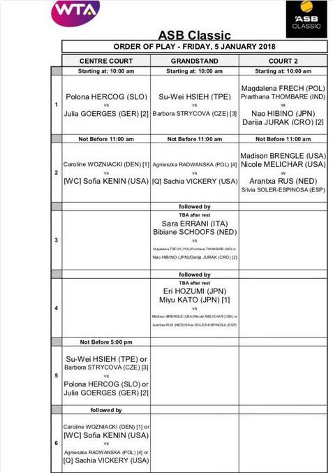 WTA AUCKLAND 2018 - Page 3 Captu384