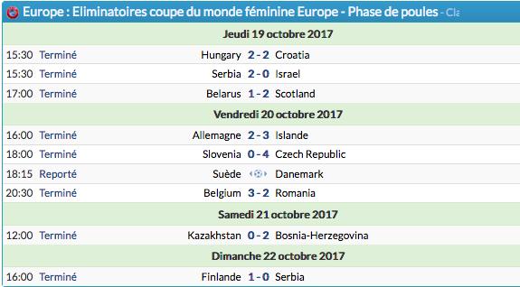 Coupe du monde féminine de football 2019 - Page 2 Captur98