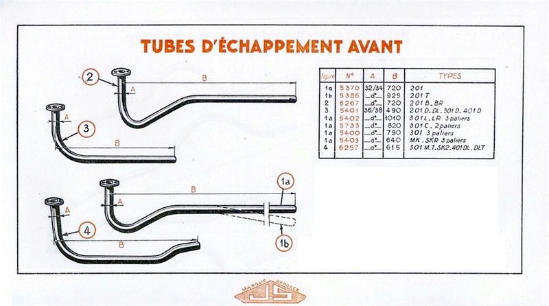 Ligne d'échappement 201 (premier modèle) Tubes_10