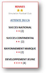 Rennes : Les attentes du CA Rennes10