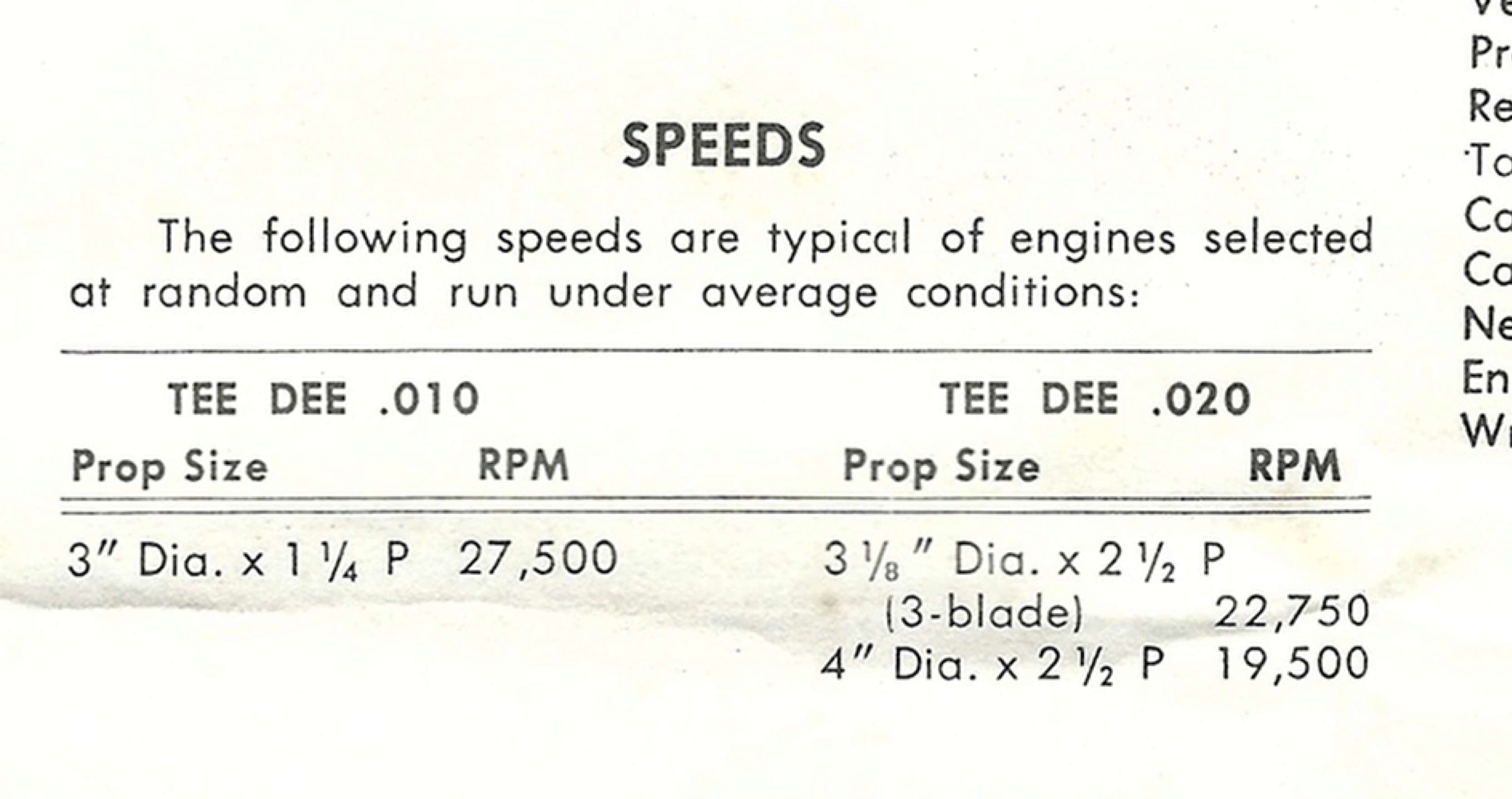 Cox .01 /.02 /.05 /.09 /.15 Speed Planes  - Page 6 Perfor10