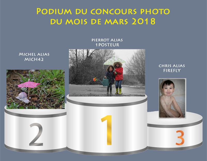 """Concours photo du mois de mars 2018 - Thème """"La pluie et le mouillé"""" (terminé) Podium12"""