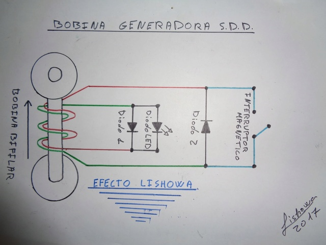 Esquemas Motores & Generadores Lishowa A10