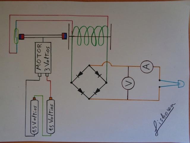 Esquemas Motores & Generadores Lishowa Dsc00810