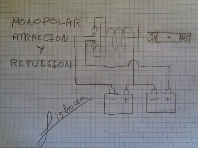 Esquemas Motores & Generadores Lishowa Dsc01113