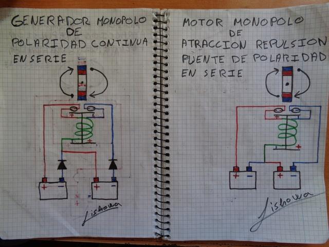 Esquemas Motores & Generadores Lishowa Dsc01115