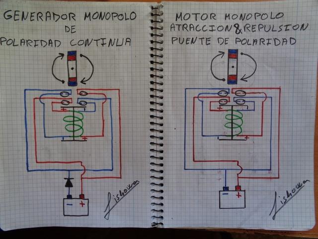 Esquemas Motores & Generadores Lishowa Dsc01116