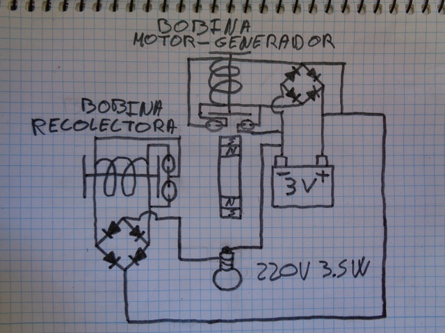 Esquemas Motores & Generadores Lishowa Dsc01210