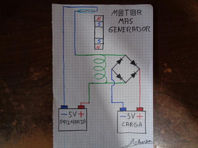 Esquemas Motores & Generadores Lishowa Dsc01410