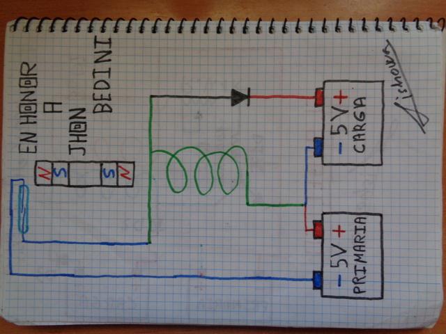 Esquemas Motores & Generadores Lishowa Dsc01618