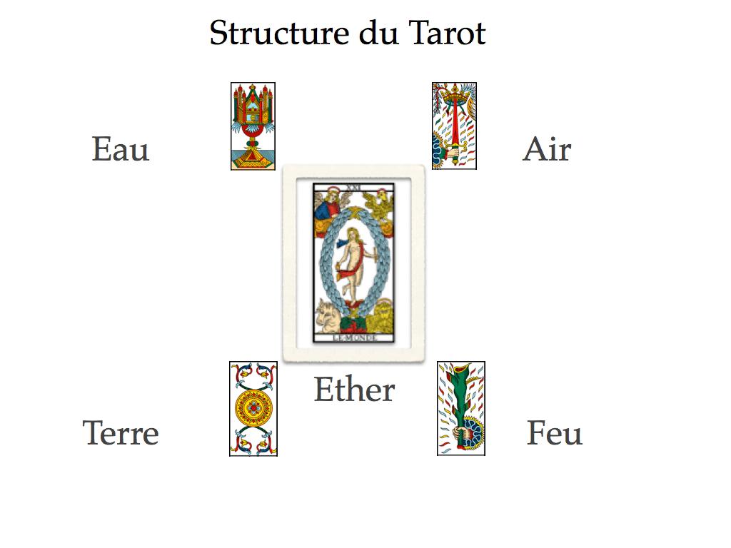 Table d'émeraude - Hermès Trismégiste - Page 2 Diapo_10