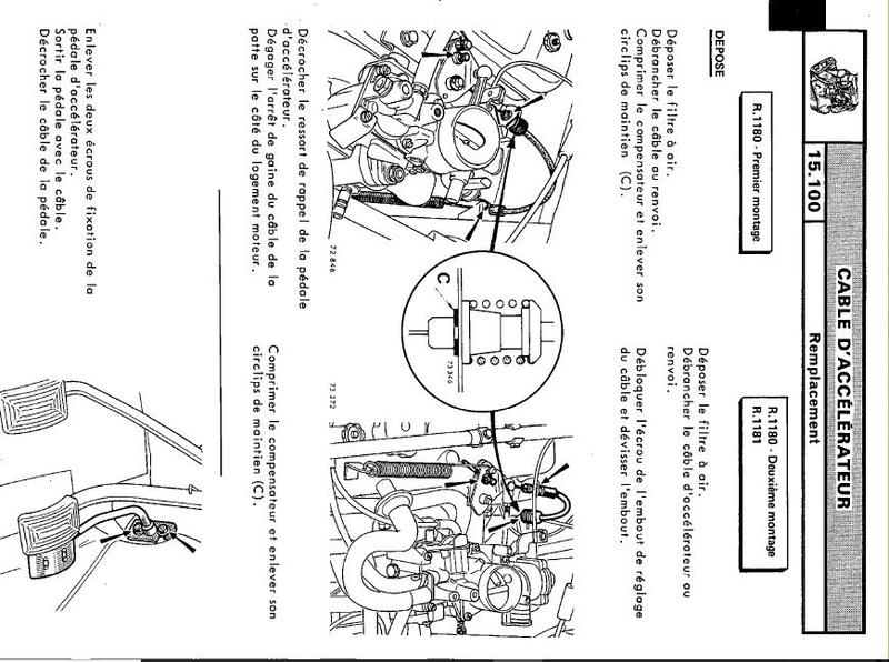 SOS AIDE CHGMT CABLE ACCELERATEUR  DPT 17/85/79... Acc10