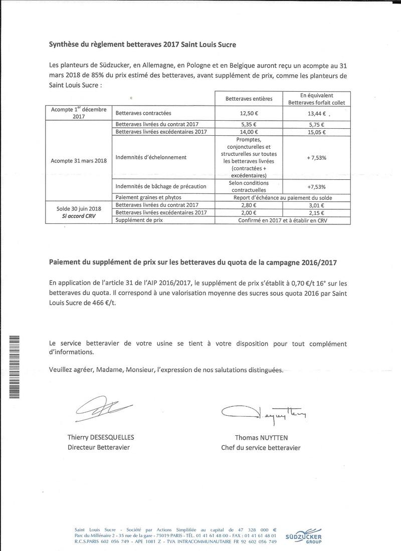 Prix excédents  betteraves  Sls10