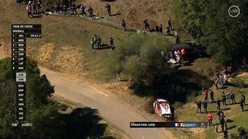 Tour De Corse WRC Dafxg310
