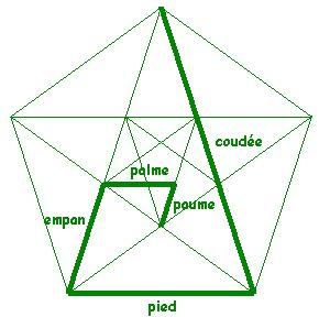 La géométrie sacrée 09ea1810