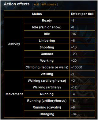 Warhammer Total War ! - Page 4 Sans_t11
