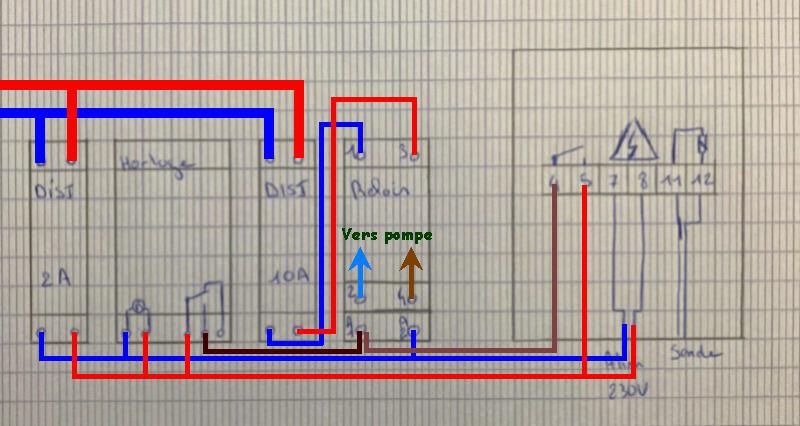 Création d'un tableau électrique avec horloge et sonde hors gel  Captur10