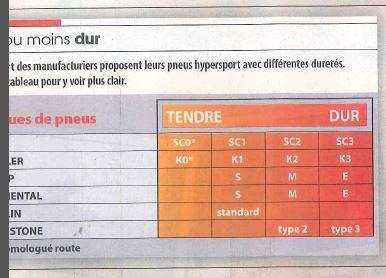 [TOPIC UNIQUE] Choisir ses pneumatiques - Page 38 Captur13
