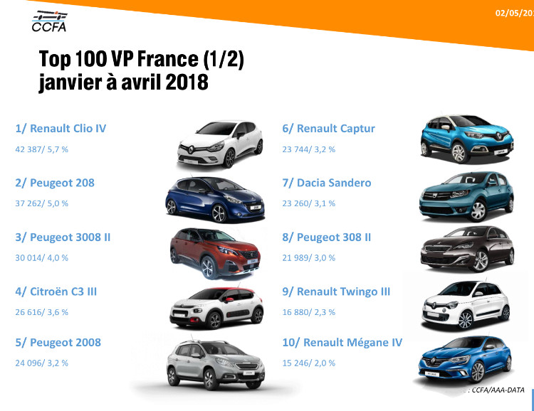 2018 - [Renault] Twingo III restylée - Page 3 A4e4d210