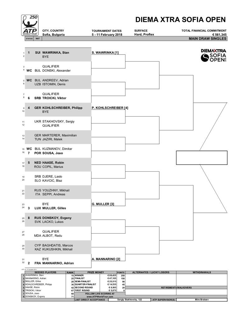 ATP SOFIA 2018 - Page 2 Mds10