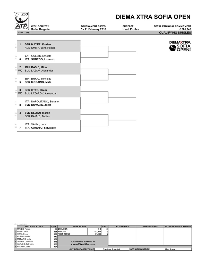 ATP SOFIA 2018 - Page 2 Qs10