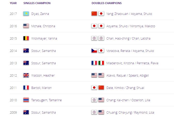 WTA HIROSHIMA 2018 Unti1101