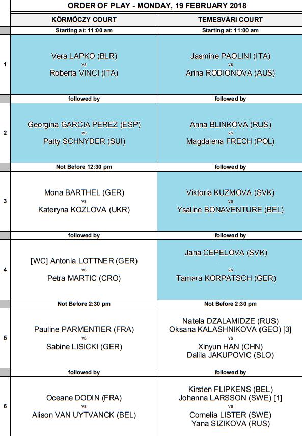 WTA BUDAPEST 2018 Unti1124