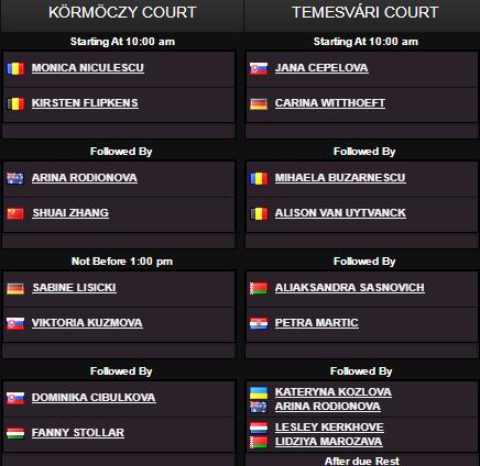 WTA BUDAPEST 2018 Unti1156