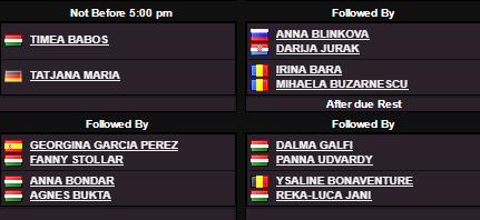 WTA BUDAPEST 2018 Unti1157