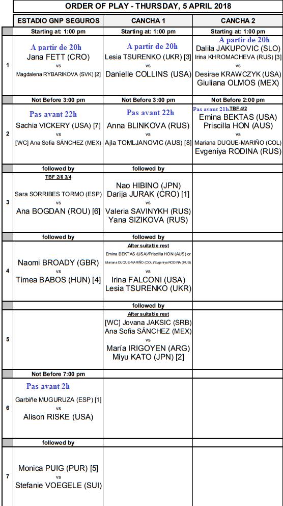 WTA MONTERREY 2018 - Page 2 Unti1462
