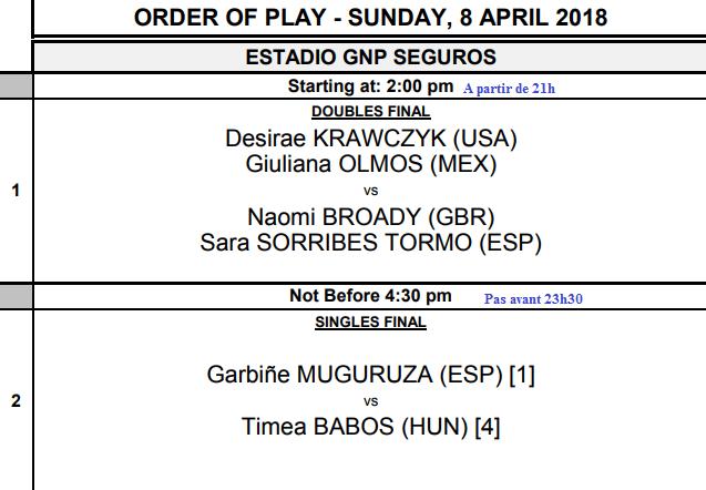 WTA MONTERREY 2018 - Page 3 Unti1474