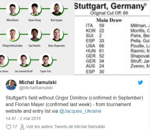 ATP STUTTGART 2018 Unti1715