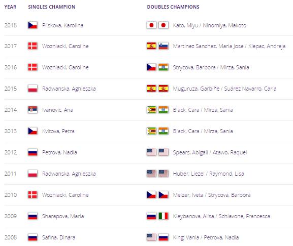 WTA OSAKA 2019 Unti1864