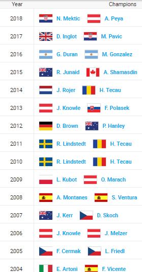 ATP MARRAKECH 2019 Unti1899