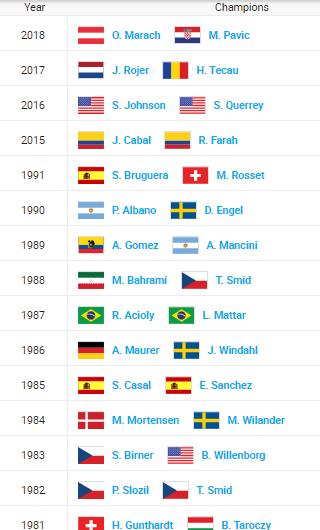 ATP GENEVE 2019 Unti1920