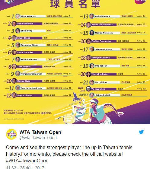 WTA TAIPEI 2018 Untit291
