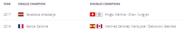 WTA MAJORQUE OPEN 2018 Untit508