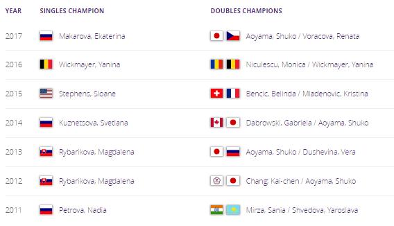 WTA WASHINGTON 2018 Untit516